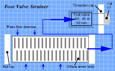 Foot Valve Filters - Diagram