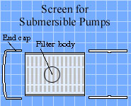 Shroud Filter Diagram
